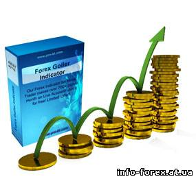 Forex goiler indicator manual
